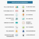 Ventas de wordpress