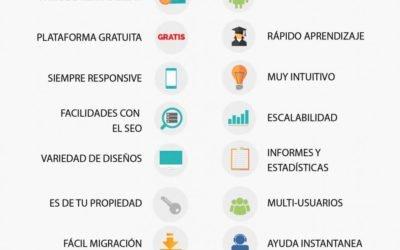 Ventajas de un diseño web basado en CMS de WordPress